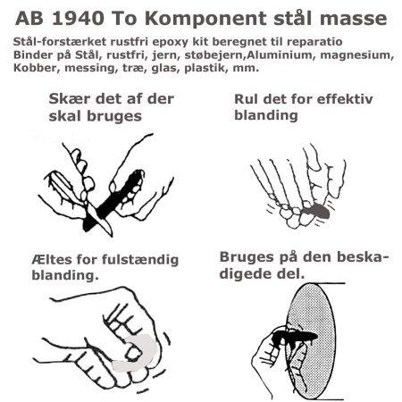 AB 1940 2 Komponent stålmasse